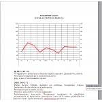 Software para el Test MMPI-2
